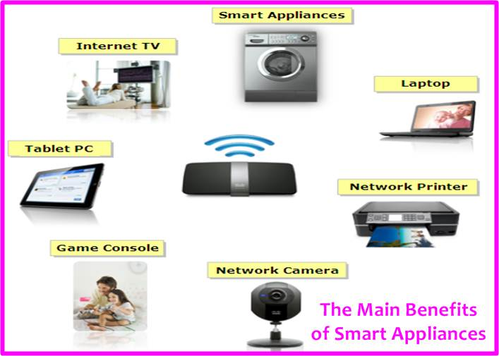 The Main Benefits of Smart Appliances